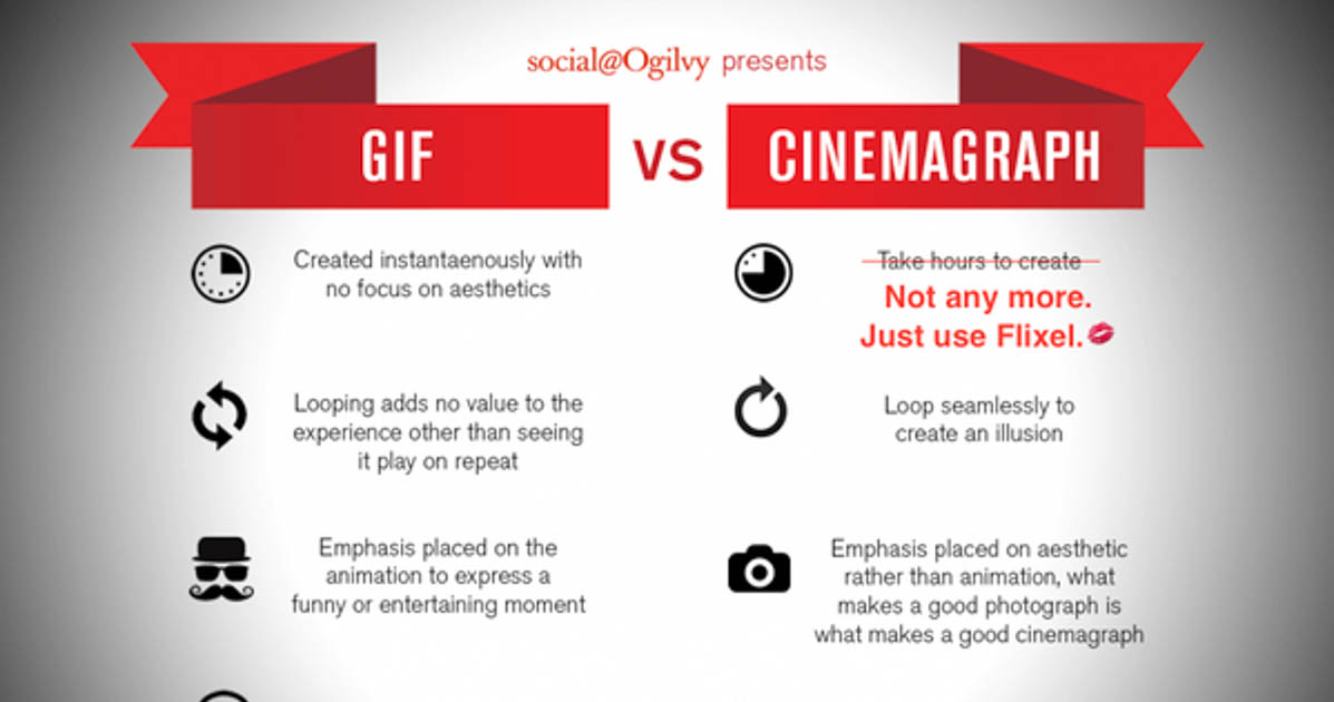 Compare GIFs vs HD Cinemagraphs | Flixel Photos