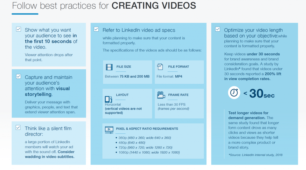 LinkedIn Autolooping Video Testing